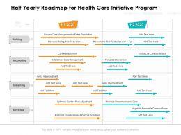 Half Yearly Roadmap For Health Care Initiative Program
