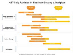 Half Yearly Roadmap For Healthcare Security At Workplace