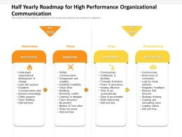 Half Yearly Roadmap For High Performance Organizational Communication
