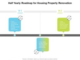 Half Yearly Roadmap For Housing Property Renovation