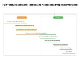 Half Yearly Roadmap For Identity And Access Roadmap Implementation