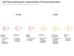 Half Yearly Roadmap For Implementation Of Process Automation