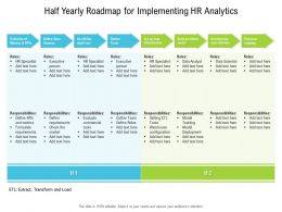 Half Yearly Roadmap For Implementing HR Analytics
