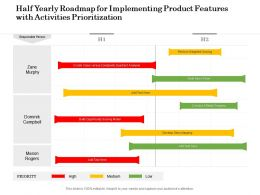 Half Yearly Roadmap For Implementing Product Features With Activities Prioritization