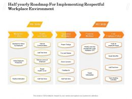 Half Yearly Roadmap For Implementing Respectful Workplace Environment