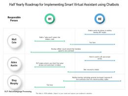 Half Yearly Roadmap For Implementing Smart Virtual Assistant Using Chatbots