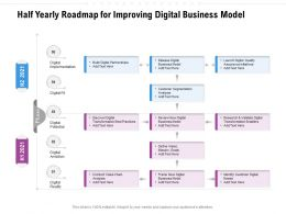 Half Yearly Roadmap For Improving Digital Business Model