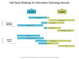 Half Yearly Roadmap For Information Technology Security