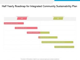 Half Yearly Roadmap For Integrated Community Sustainability Plan