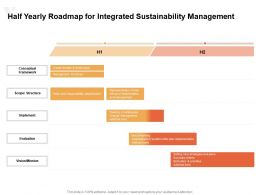 Half Yearly Roadmap For Integrated Sustainability Management