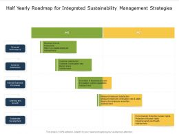 Half Yearly Roadmap For Integrated Sustainability Management Strategies