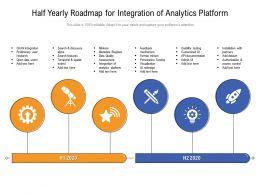Half Yearly Roadmap For Integration Of Analytics Platform