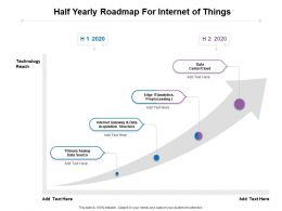 Half Yearly Roadmap For Internet Of Things