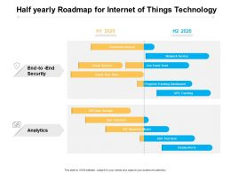Half Yearly Roadmap For Internet Of Things Technology