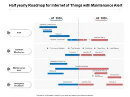 Half Yearly Roadmap For Internet Of Things With Maintenance Alert