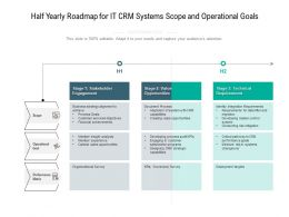 Half Yearly Roadmap For IT CRM Systems Scope And Operational Goals