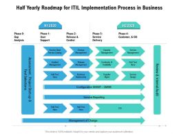 Half Yearly Roadmap For ITIL Implementation Process In Business