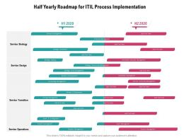 Half Yearly Roadmap For ITIL Process Implementation