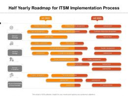 Half Yearly Roadmap For ITSM Implementation Process