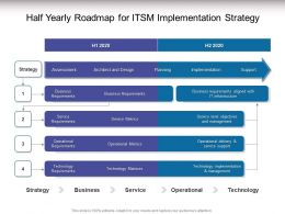Half Yearly Roadmap For ITSM Implementation Strategy