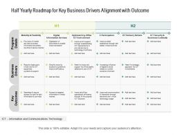 Half Yearly Roadmap For Key Business Drivers Alignment With Outcome