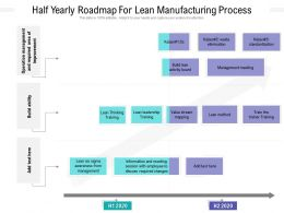 Half Yearly Roadmap For Lean Manufacturing Process