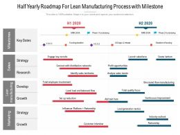 Half Yearly Roadmap For Lean Manufacturing Process With Milestone