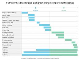 Half Yearly Roadmap For Lean Six Sigma Continuous Improvement Roadmap