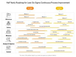 Half Yearly Roadmap For Lean Six Sigma Continuous Process Improvement