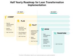 Half Yearly Roadmap For Lean Transformation Implementation