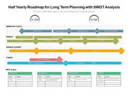 Half Yearly Roadmap For Long Term Planning With SWOT Analysis