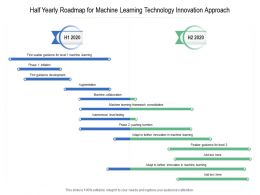 Half Yearly Roadmap For Machine Learning Technology Innovation Approach