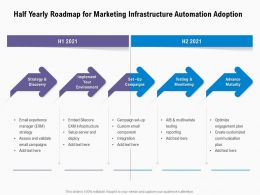 Half Yearly Roadmap For Marketing Infrastructure Automation Adoption