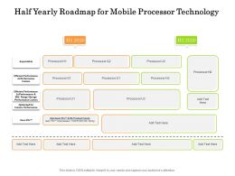 Half Yearly Roadmap For Mobile Processor Technology