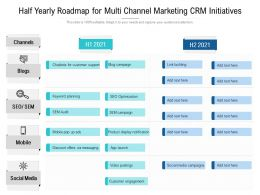 Half Yearly Roadmap For Multi Channel Marketing CRM Initiatives