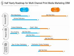 Half Yearly Roadmap For Multi Channel Print Media Marketing CRM