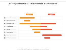 Half Yearly Roadmap For New Feature Development For Software Product
