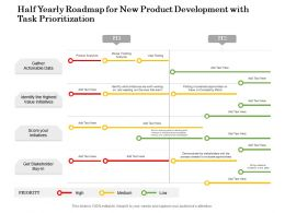 Half Yearly Roadmap For New Product Development With Task Prioritization