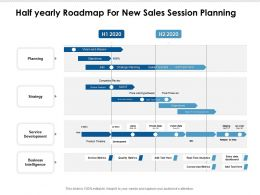 Half Yearly Roadmap For New Sales Session Planning
