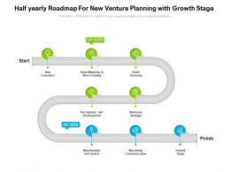 Half Yearly Roadmap For New Venture Planning With Growth Stage