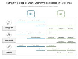 Half Yearly Roadmap For Organic Chemistry Syllabus Based On Career Areas