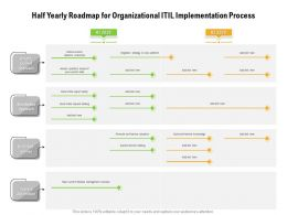 Half Yearly Roadmap For Organizational ITIL Implementation Process