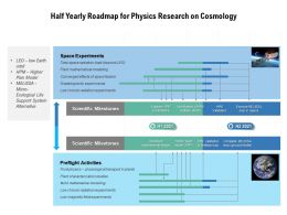 Half Yearly Roadmap For Physics Research On Cosmology