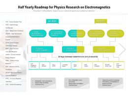 Half Yearly Roadmap For Physics Research On Electromagnetics