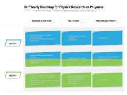 Half Yearly Roadmap For Physics Research On Polymers