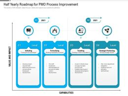 Half Yearly Roadmap For PMO Process Improvement