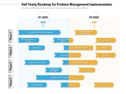 Half Yearly Roadmap For Problem Management Implementation