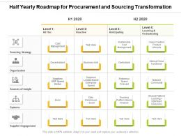 Half Yearly Roadmap For Procurement And Sourcing Transformation