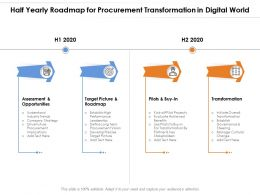 Half Yearly Roadmap For Procurement Transformation In Digital World