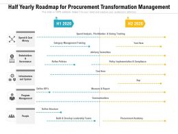 Half Yearly Roadmap For Procurement Transformation Management